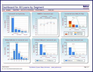 Loan management system synopsis
